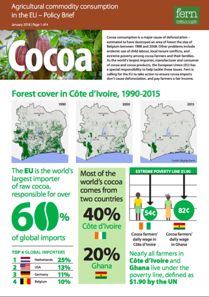 EU consumption of cocoa and deforestation